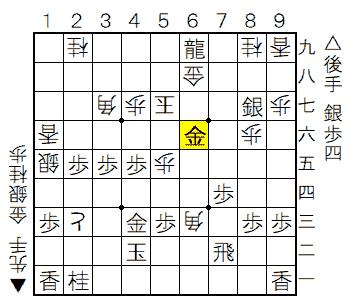 △矢倉三手角vs▲雁木棒銀【実況#6】100手目△6六金