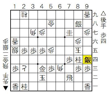 △矢倉三手角vs▲雁木棒銀【実況#6】102手目△9四銀