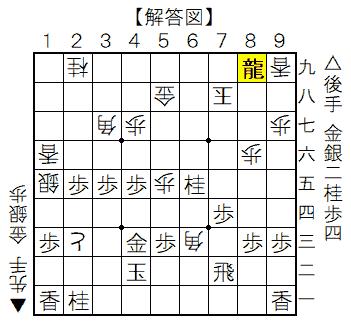 △矢倉三手角vs▲雁木棒銀【実況#6】92手目△8九飛成