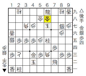 △矢倉三手角vs▲雁木棒銀【実況#6】95手目▲6八金