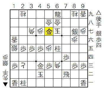 △矢倉三手角vs▲雁木棒銀【実況#6】96手目△5七金