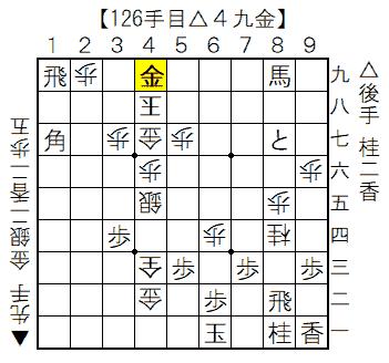 実戦詰将棋 126手目△4九金