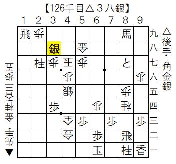 実戦詰将棋 126手目△3八銀