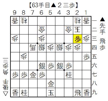 ▲矢倉vs△雁木 63手目▲2三歩
