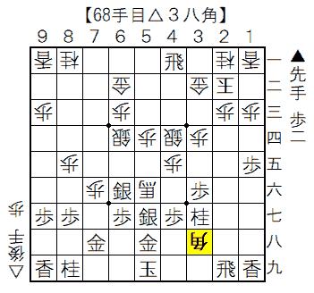 ▲矢倉vs△雁木 68手目△3八角
