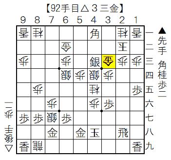 ▲矢倉vs△雁木 92手目△3三金