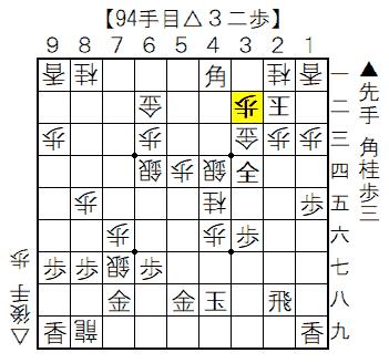 ▲矢倉vs△雁木 94手目△3二歩