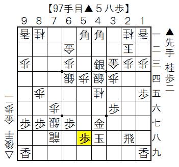 ▲矢倉vs△雁木 97手目▲5八歩