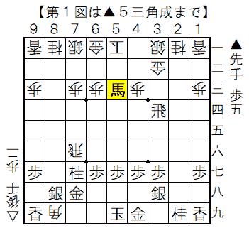 第1図 横歩取りの序盤 ▲5三角成