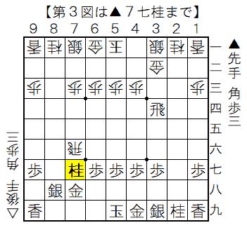 第3図 相横歩取りの序盤 ▲7七桂