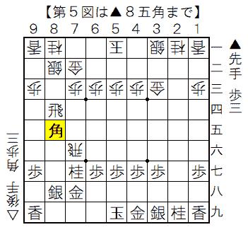 第5図 相横歩取りの序盤 ▲8五角