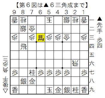第6図 相横歩取りの中盤 ▲6三角成