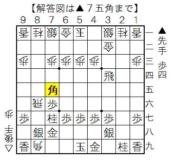 解答図 横歩取りの序盤 ▲7五角