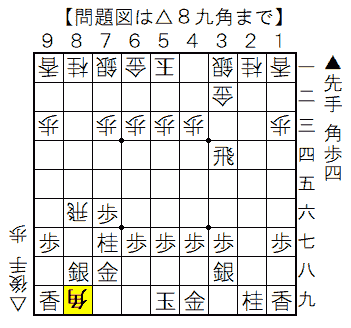問題図 横歩取りの中盤 △8九角