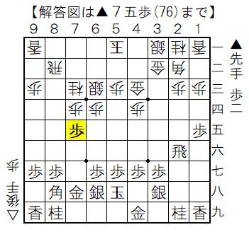 解答図 ▲7五歩の局面図